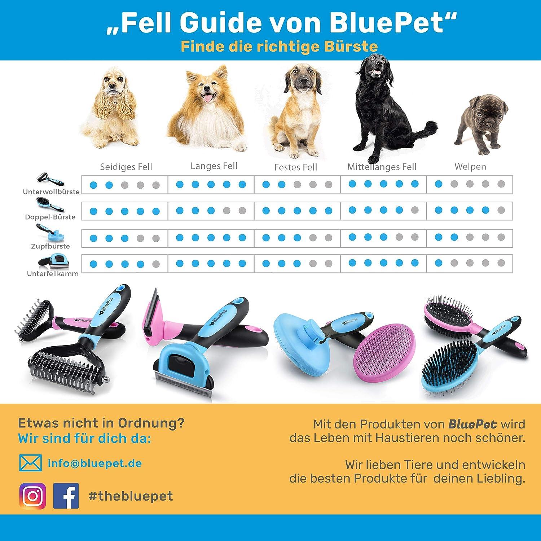 camas y muebles elimina el pelo de mascotas en sof/ás Bluepet/® RolloTollo 2.0 cepillo de pelusa para pelos de perro y gato Rodillo quitapelusas autolimpiante para mascotas