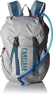 Best dry out camelbak Reviews