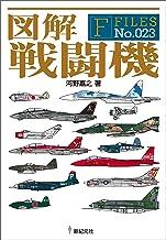 表紙: 図解 戦闘機 F‐Files | 河野嘉之