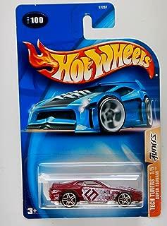 Best hot wheels drifter Reviews
