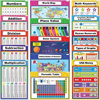 teytoy 15 Educational Posters for Kids, Laminated Math Preschool Poster for Elementary and Middle School Classroom Teach M...