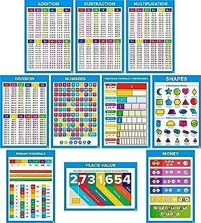 پوسترهای ریاضی آموزشی برای کودکان | ایده آل برای کودکان و کلاس های ابتدایی | مجموعه 10 شامل افزودنی ، تفریق ، ضرب ، تقسیم ، اعداد ، اشکال ، کسری ، مقدار مکان و موارد دیگر