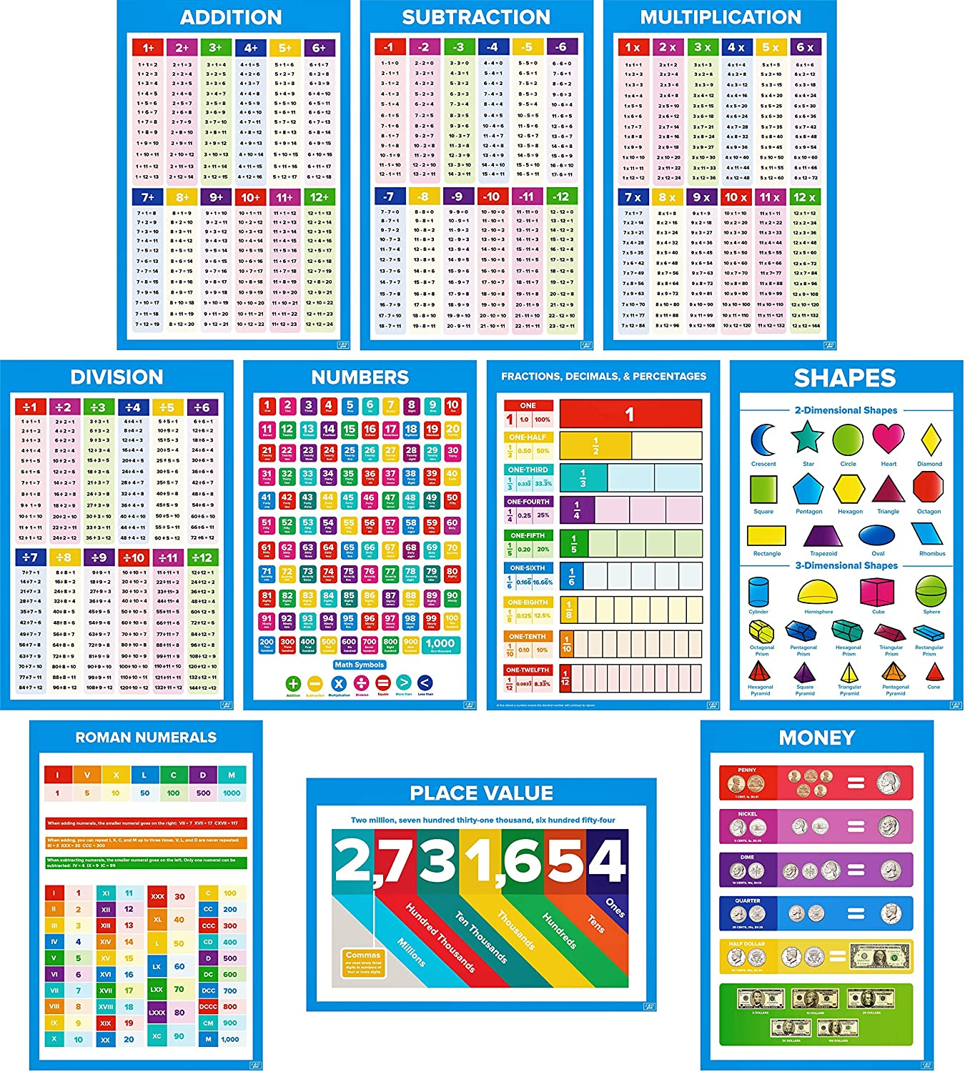 Discount is also underway Educational Math Posters for Free shipping / New Perfect Kids Eleme Children