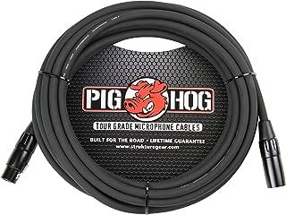 pig hog phm25
