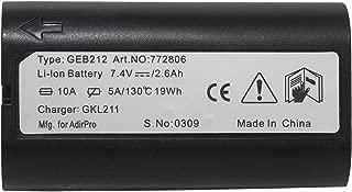 Best shure glxd16 battery Reviews