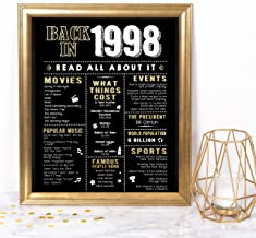 Katie Doodle 21st Birthday Decorations Gifts for Her or Him | Includes 8x10 Back-in-1998 Sign [Unframed], BD021, Black/Gold