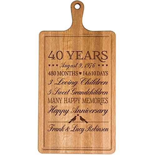 40 Year Wedding Anniversary Gift Ideas: 40 Year Anniversary Gift: Amazon.com