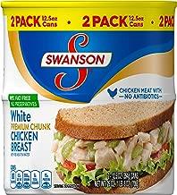 Best tyson organic chicken breast Reviews