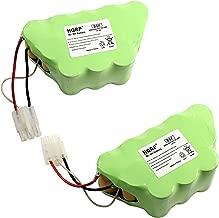 HQRP 2-Pack 14.4V Battery for Shark XBT1106 SV1106 SV1112 Freestyle Navigator Cordless Stick Vacuum XBT-1106 XBT11O6 SV11O6 + Coaster