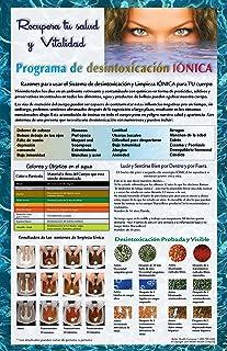 Cartel promocional de Desintoxicación Iónica Baño de Pies Iónico Spa Chi Limpieza. Detox Foot Bath