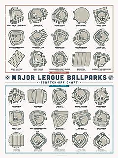 Major League Ballparks Scratch-off Chart