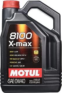Motul 104533 Engine Oil,5 L