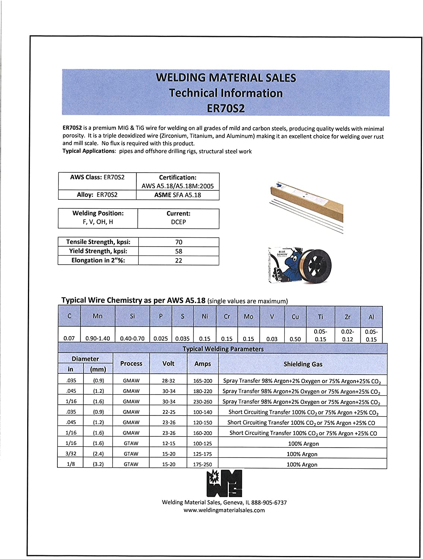 Blue Demon ER70S2 X .023 X 2LB Spool Premium Carbon Steel Welding Wire