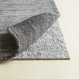 Best felt rug pad canada Reviews