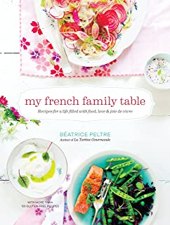 Best the.family.table recipes Reviews