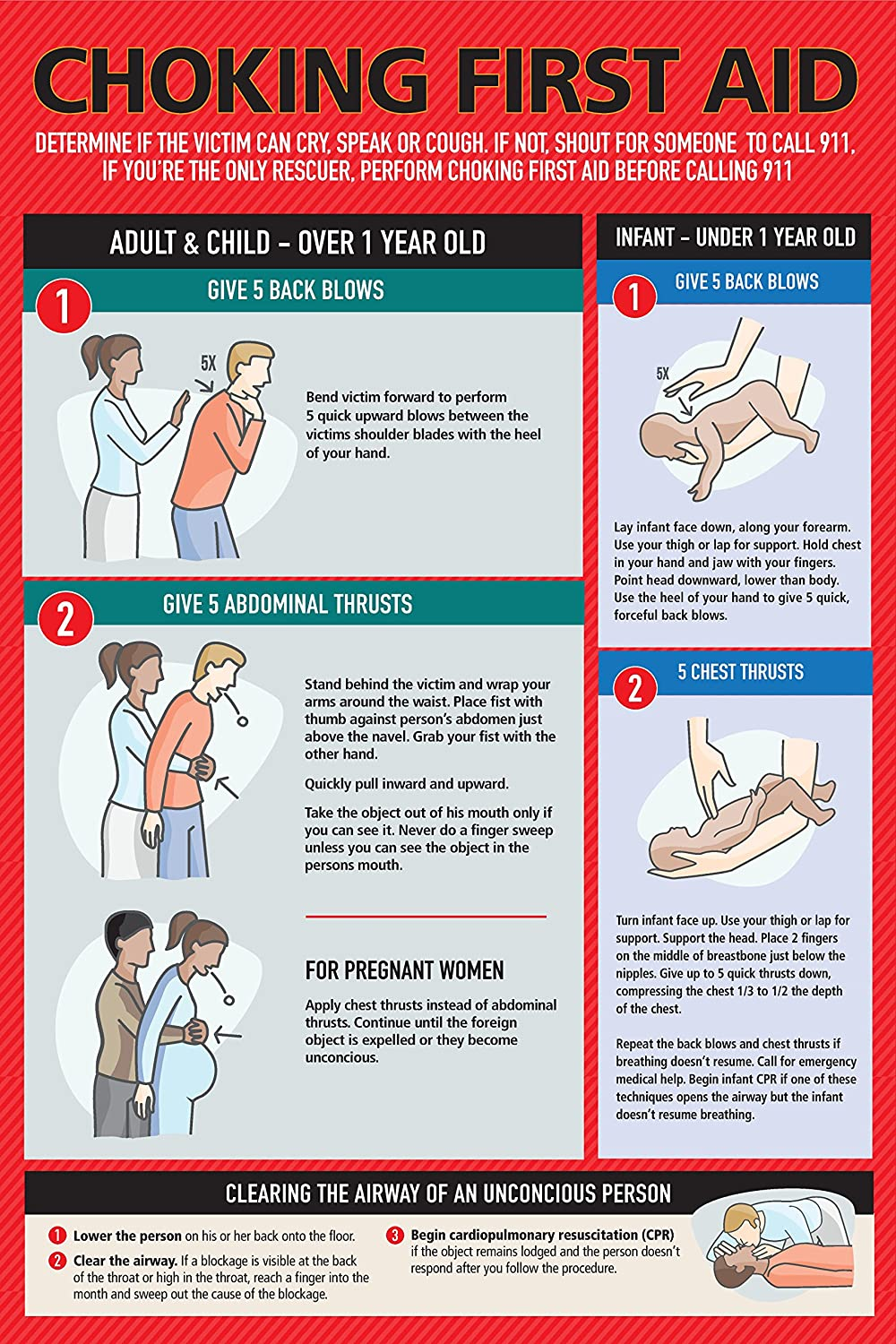 Safety Choking National products Victim Product Poster Measures 18