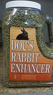 Best heinold rabbit food Reviews