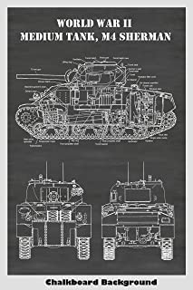 Sherman M4 Tank Diagram Print Art Poster: Choose From Multiple Size and Background Color Options