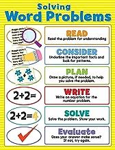 Carson-Dellosa Solving Word Problems Chart
