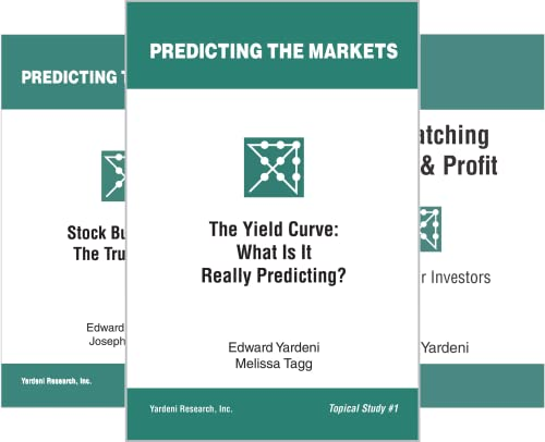 Predicting the Markets Topical Study (4 Book Series)