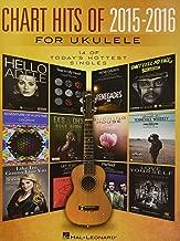 twenty one pilots ukulele songs