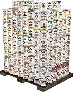 Best 1 year food storage Reviews