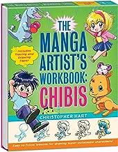 how to draw manga list