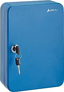 box blue cabinets