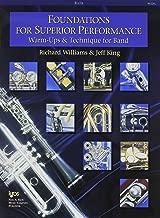 Best blues flute music Reviews