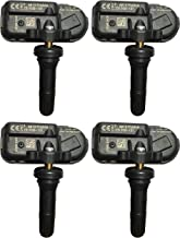 Best jeep tpms sensor replacement Reviews