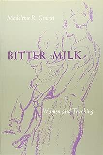 Best women sex milk Reviews
