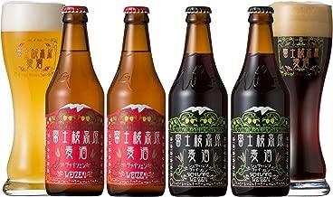 富士桜高原麦酒 クラフトビール ヴァイツェン2本&シュヴァルツヴァイツェン2本