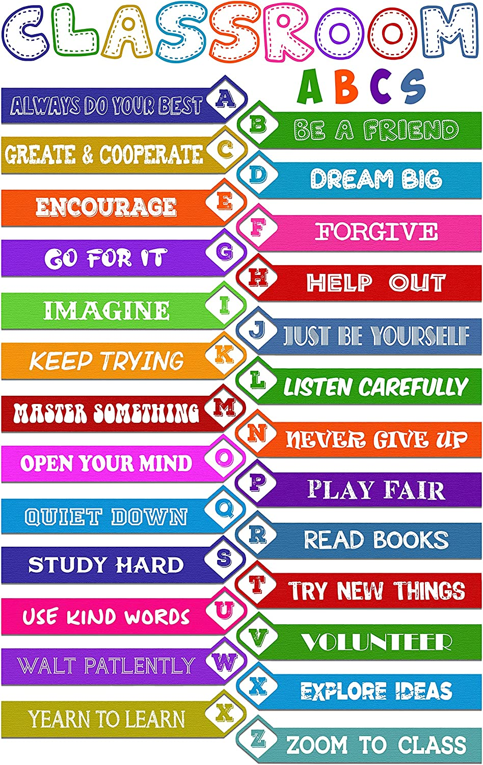 Classroom ABCs Posters Class Rules Expectation latest Sale Poster