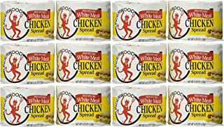 Best deviled chicken canned Reviews