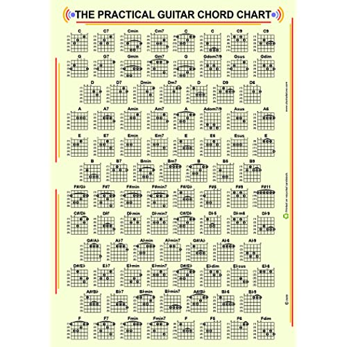 photo relating to Guitar Fretboard Notes Printable named Fretboard Notes: