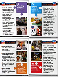 Crystal Productions CP7225 National Visual Arts Standards Posters,Grade