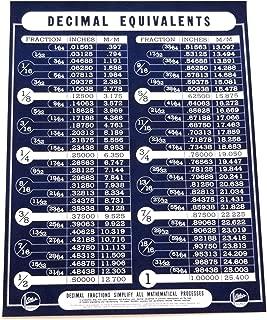 Atlas Press Co Decimal Equivalents Chart Machinist Lathe Tool Shop Poster