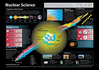 Nuclear Science Poster (30