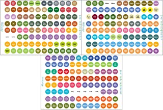 doTERRA Essential Oils Labels (2 Packs) - Includes ALL OILS As of Spring 2017 - Includes Multiple doTERRA Bottle Cap Stickers for ALL doTERRA Oils - Perfect to Keep Your Oils Organized