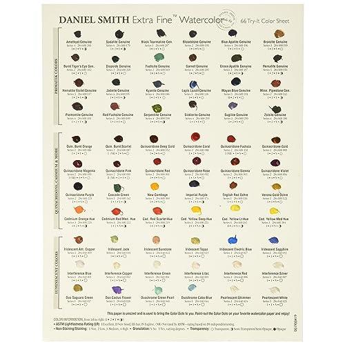 Daniel Smith Amazonfr