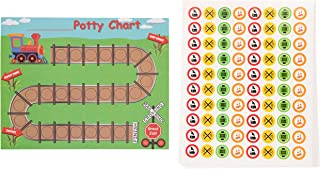 Blue Panda Potty Training Reward Chart - Pack of 50 Sheets and 800 Stickers, Train and Railroad Themed Toilet Training Kit for Toddlers, Motivational and Positive Reinforcement, 10.3 x 8.3 Inches