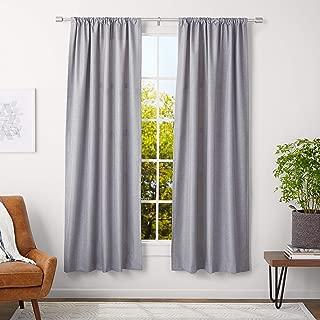 AmazonBasics 1-Inch Wall Curtain Rod with Cap Finials - 36 to 72 Inch, Nickel