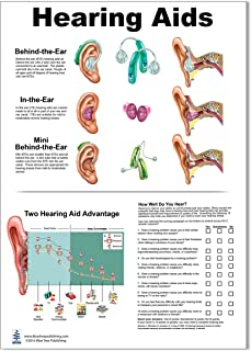 Best hearing aid poster Reviews