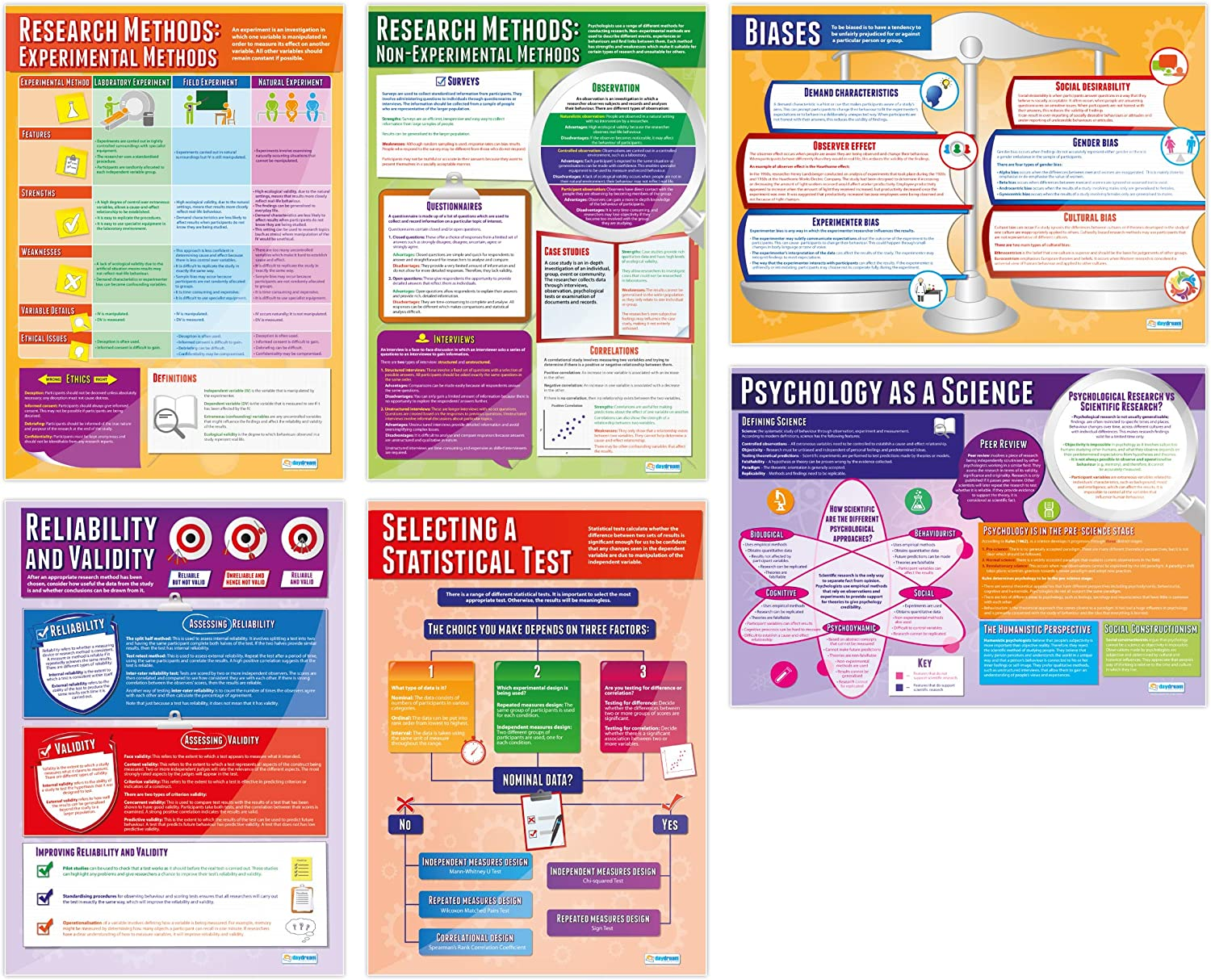 High order Psychological Investigations Ranking TOP6 Posters - Set Psychology Pos 6 of