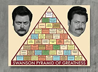 Ron Swanson Chart Of Greatness