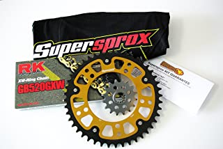 Supersprox 520 Chain and Sprocket Set for Honda CBR 600 F4 (1999-2000)