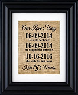 Our Love Story Sign, Important Date Art, Important Date Sign valentine's print,Personalized Engagement/Wedding/Anniversary Gift,Our Love Story Burlap Print (Frame not Included)-1P