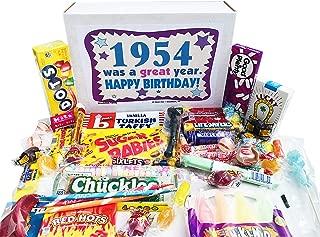 happy 65 birthday gif