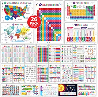 26 Set of 50 Educational Posters for Kids - Multiplication Chart, Alphabet, Periodic Table, Solar, USA, World, Map, Sight Words, Homeschool Supplies, Classroom Decorations - Laminated & Flat, 17x11
