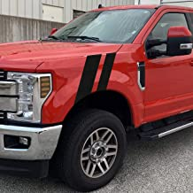 Red Hound Auto Fender Stripes Hash Marks Racing Vinyl Decals 3 and 2 Inch Bars All Weather fits Ford Chevy Dodge Ram F-150 F-250 Silverado Most Cars Trucks Long Lasting Both Sides USA Made Gloss Black